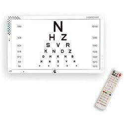 Cyber Chart LED