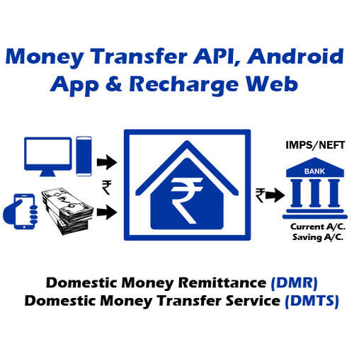 Money Transfer Api Android Recharge Web