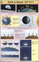 Earth Is Round For Geography Chart