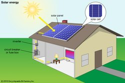 Solar Photovoltaic System from Goyam Solar