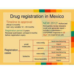 Legal Adviser Drug Licence Services in Pan India