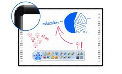 Finger Touch Smart Interactive Whiteboard