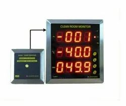 Ace Instrument Hospital Room Monitors for Temperature Humidity Differential Pressure