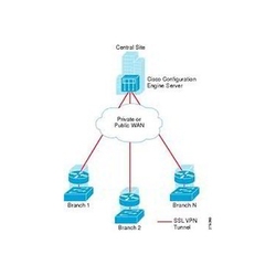 Bootstrap Network Services