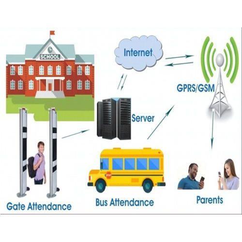 RFID 기반 학생 추적 시스템, RFID 액세스 제어 시스템 ...