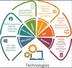 Digital Assets Service