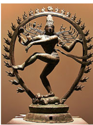 Bharata Natyarn Classes