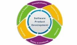Qwcodes Online Software Product Development Services in Globally