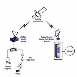 Satellite Internet Services