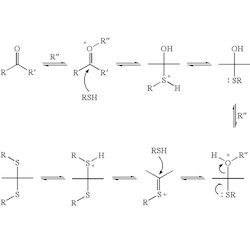 Anhydrous Chloride