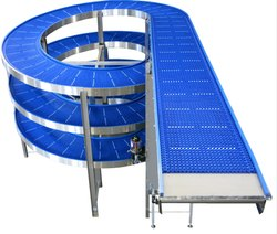 CONVEYOR FOR FOOD PROCESSING APPLICATION