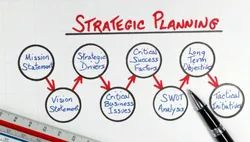 Business Strategic Planning Services