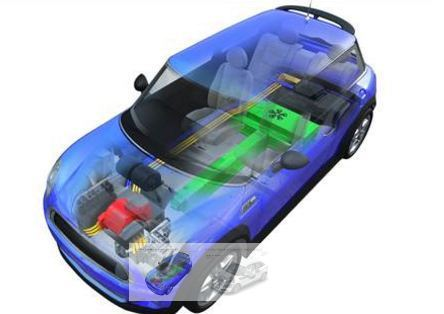 E Vehicle Design Automobile Design Automotive Design Services ऑट म ट व ड ज इन ऑट म ट व ड ज इन In Alandur Chennai Avl India Private Limited Id 14401350373