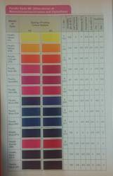 Reactive Dyes Bi-Functional