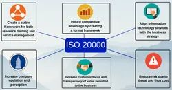 ISO 20000 IT Service Management Certification