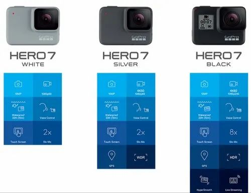 Gopro Hero 7 Black Insanely Smooth 4K Video At Rs 28000 -8914