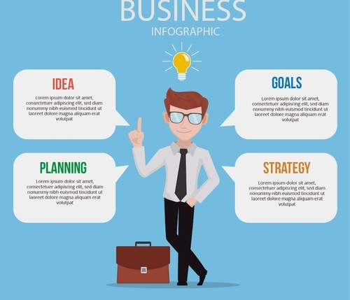 business plan services