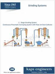 Masala Milling & Grinding System