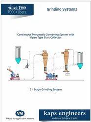 Ayurveda Grinding System