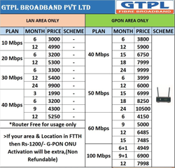Gtpl Internet Service Provider