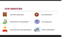 Statutory Compliance EPF ESIC P.Tax LWF Shop License