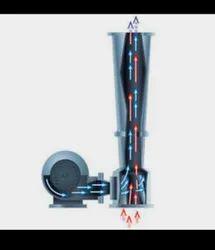 Venturi Blower, 50 To 300 Kg