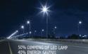 Smart LED Street Light Control