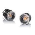 Syska LED Spotlight