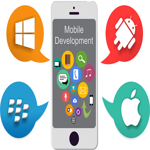 Online Mobile Application Development Service, Ux And Ui