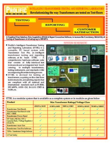 Plc Automation Control Panel Transformer Testing Laboratory Manufacturer From Thane