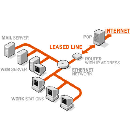 Ethernet Leased Line Internet Access Connectivity Network Diagram