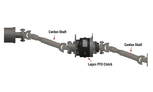 Pto Drive Line Shaft