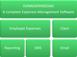 Employee Or Expenses Management Software