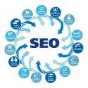 Complete SEO Solution