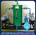 Closed Loop Liquid Ring Vacuum Pump System