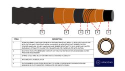 2 Id To 14 Id Upto 20 Mtrs Ggbs Slag Unloading / Conveying Rubber Hose, For Dry Abrasive Powder Handling, Upto 25 Bar