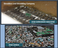 Disk Shredder