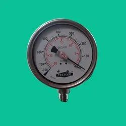 Sugar Industries Gauges