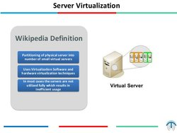 Server Virtualization Service