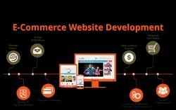 Best B2B Website Design Service