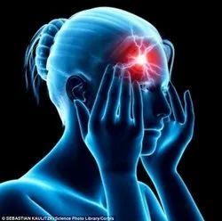 Chronic Headaches & Migrane Treatment Services