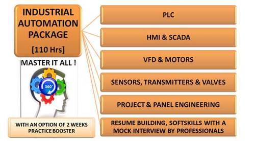 Retailer of Industrial Automation Training & Starter Course by