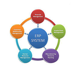 Project Based ERP Solutions