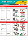 Powerbilt Chainsaw Spare Parts