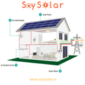 20 kW On Grid Solar Rooftop Solar Power Plant System