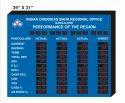 LED Information Display Board