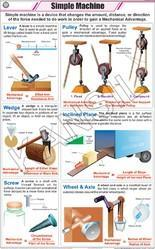 Simple Machine For Physics Chart