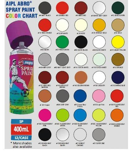 Abro Spray Paint Rs 140 Piece Neha Trading Company Id 18120334630