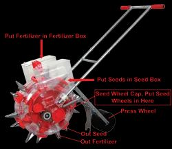Manual Rotary Seed & Fertilizer Planter I For Maize & Ground Nut