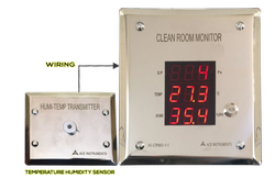 Clean Room Monitor with External Sensor
